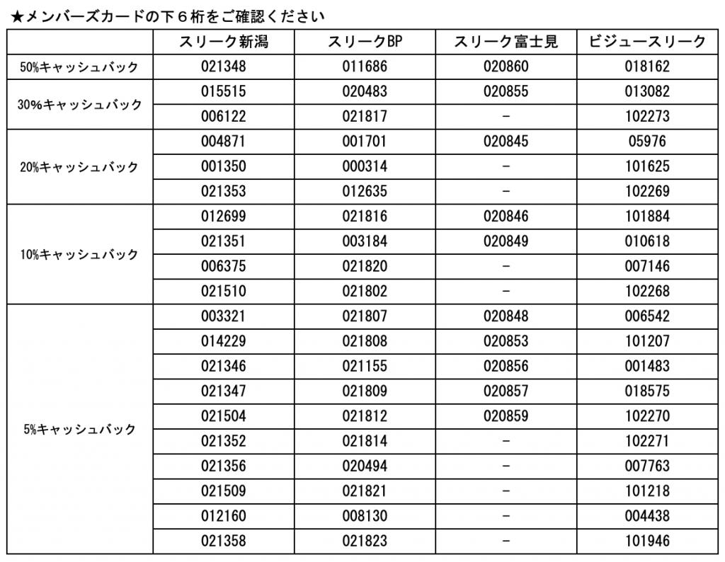 スクリーンショット 2020-04-13 6.59.48